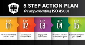 5_steps_ISO_45001-01